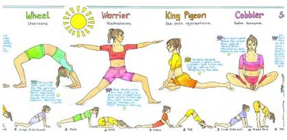 Yoga (Women) Chart