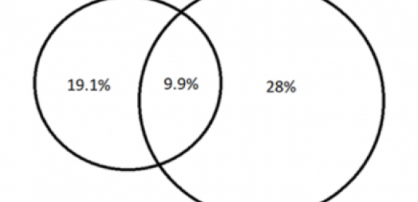 Bosh! Graph with two circles and arrows